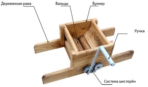 Дробилка для винограда своими руками чертежи